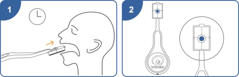 Vložte houbičku do úst a odběrový tampon ponechte v ústech nejméně 90 sekund, tak abyste zachytili ústní tekutinu (sliny).